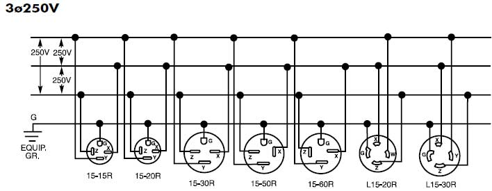 3 phase receptacle wiring diagram